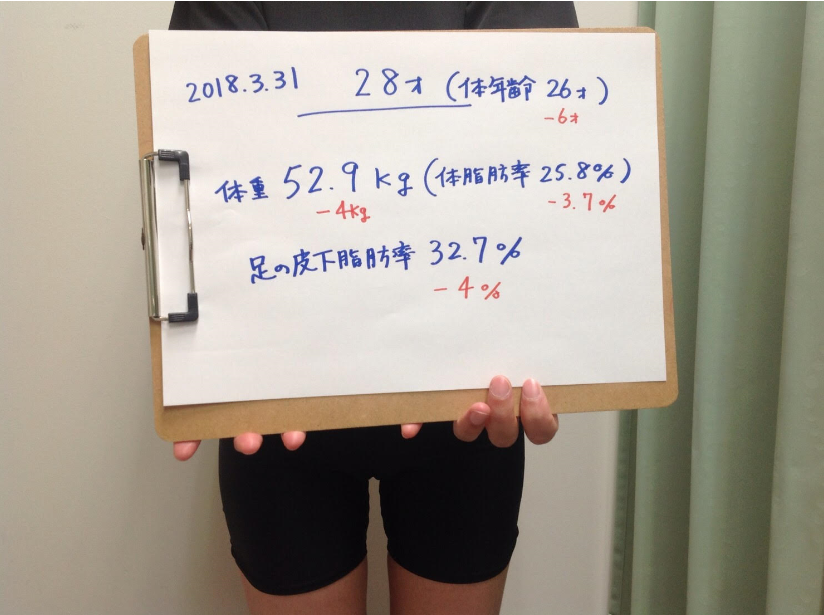 静岡下半身ダイエットB-fit「最初の2週間で、太ももの間に隙間ができ、お尻がすっきりしてきました!」